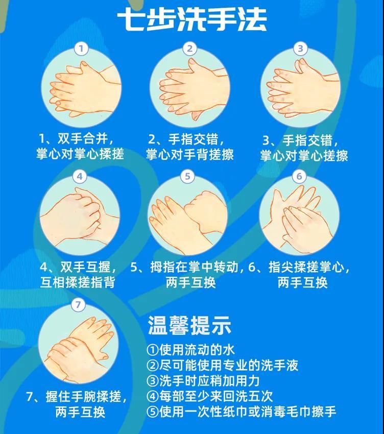 儿童七步洗手法